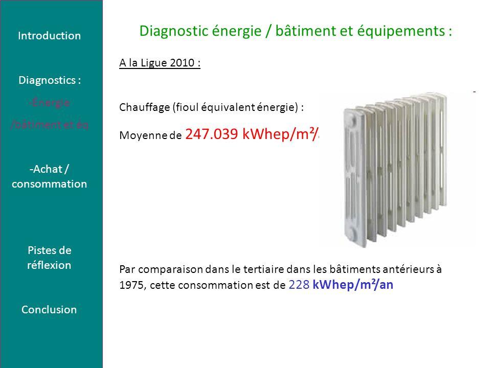 Diagnostic énergie / bâtiment et équipements : A la Ligue 2010 : Chauffage (fioul équivalent énergie) : Moyenne de 247.039 kWhep/m²/an Par comparaison