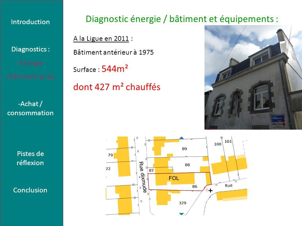 Diagnostic énergie / bâtiment et équipements : A la Ligue en 2011 : Bâtiment antérieur à 1975 Surface : 544m² dont 427 m² chauffés Introduction Diagno