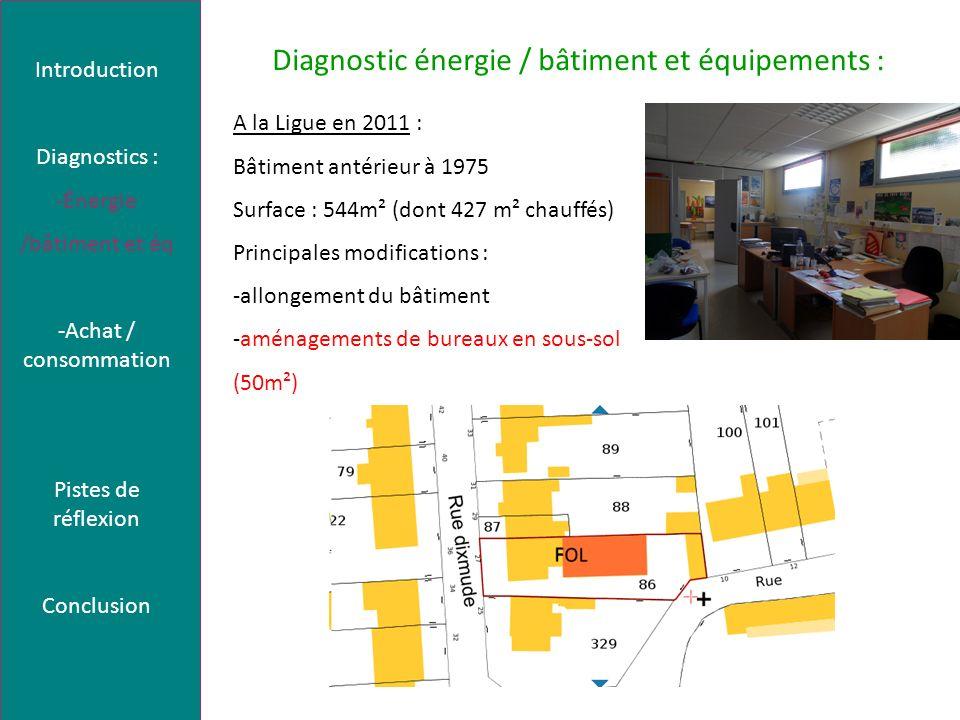 Diagnostic énergie / bâtiment et équipements : A la Ligue en 2011 : Bâtiment antérieur à 1975 Surface : 544m² (dont 427 m² chauffés) Principales modif