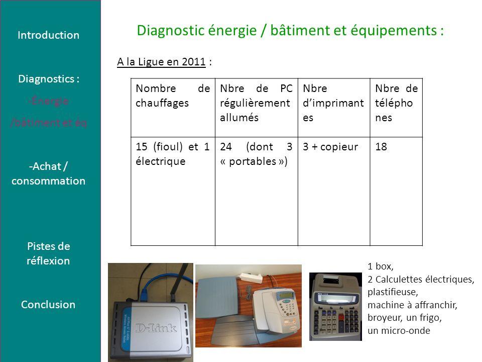 Diagnostic énergie / bâtiment et équipements : A la Ligue en 2011 : Nombre de chauffages Nbre de PC régulièrement allumés Nbre dimprimant es Nbre de t