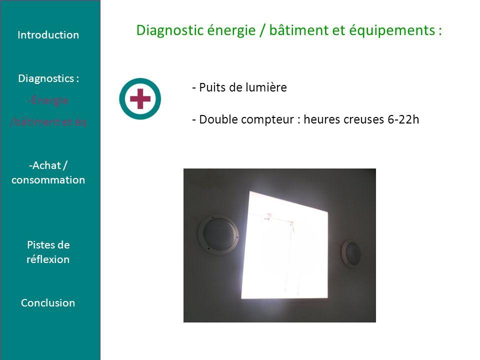 Diagnostic énergie / bâtiment et équipements : - Puits de lumière - Double compteur : heures creuses 6-22h Introduction Diagnostics : -Énergie /bâtime