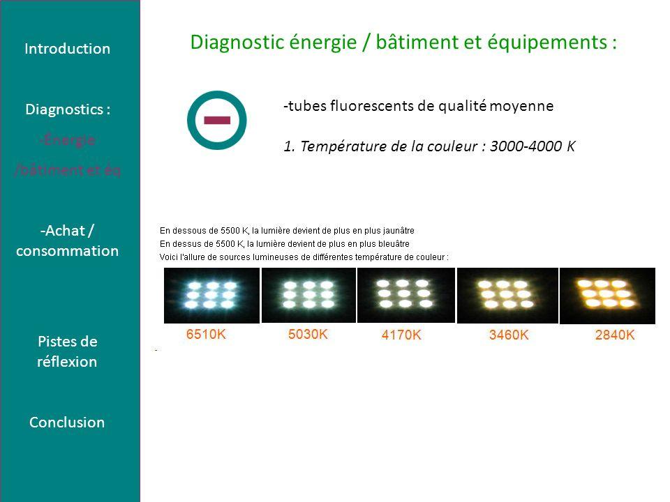 Diagnostic énergie / bâtiment et équipements : -tubes fluorescents de qualité moyenne 1. Température de la couleur : 3000-4000 K Introduction Diagnost