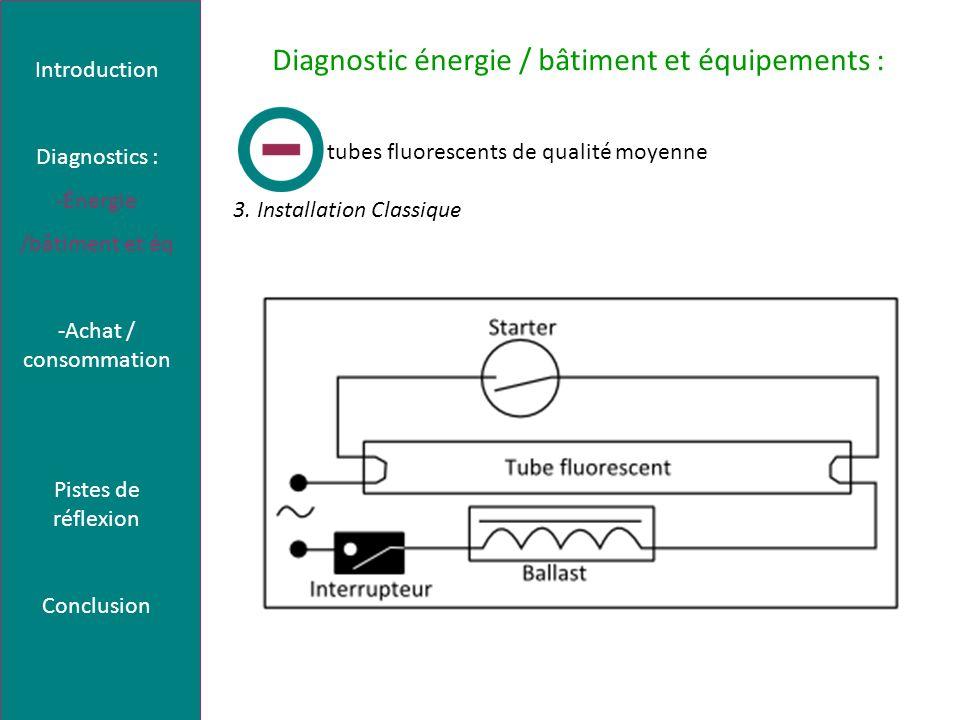 Diagnostic énergie / bâtiment et équipements : tubes fluorescents de qualité moyenne 3. Installation Classique Introduction Diagnostics : -Énergie /bâ