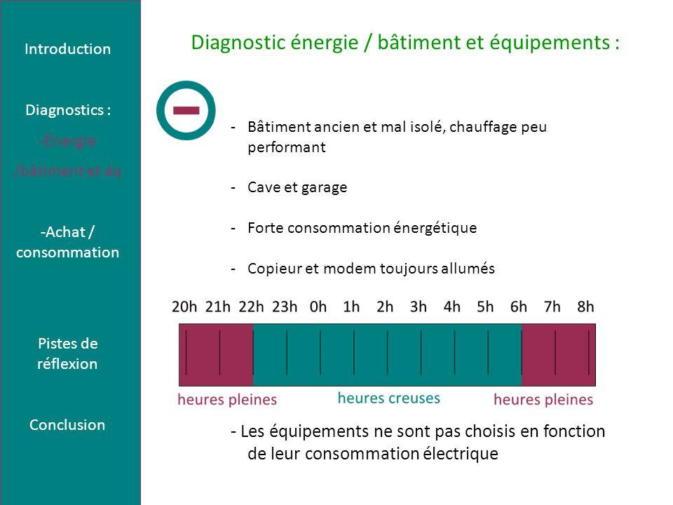 Diagnostic énergie / bâtiment et équipements : -Bâtiment ancien et mal isolé, chauffage peu performant -Cave et garage -Forte consommation énergétique
