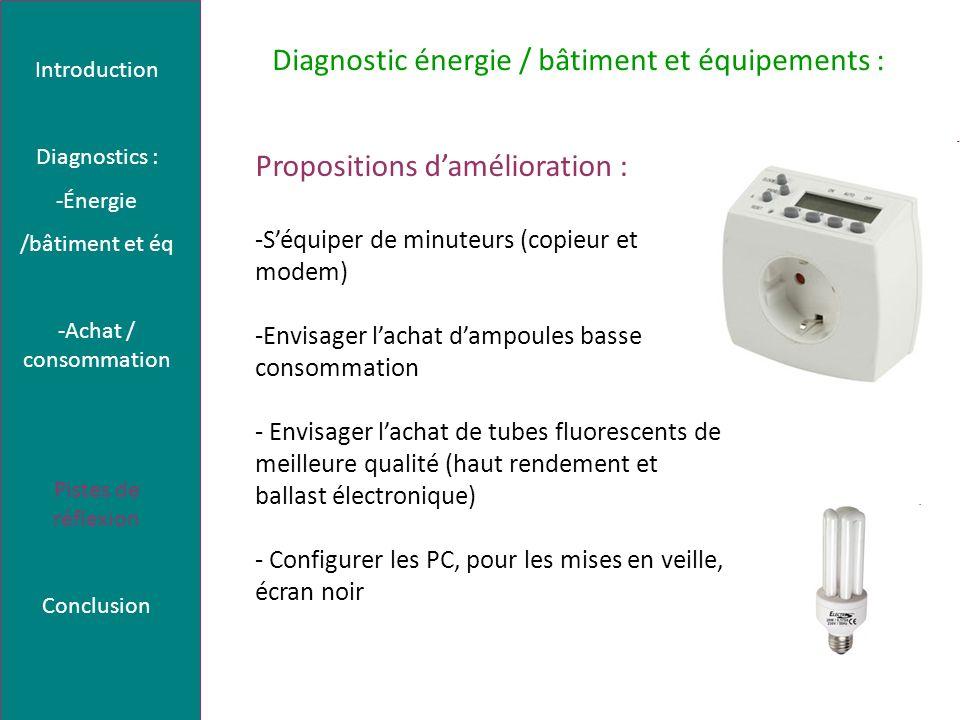 Diagnostic énergie / bâtiment et équipements : Propositions damélioration : -Séquiper de minuteurs (copieur et modem) -Envisager lachat dampoules bass