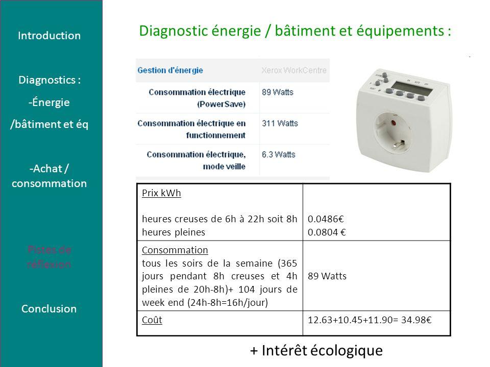 Diagnostic énergie / bâtiment et équipements : + Intérêt écologique Prix kWh heures creuses de 6h à 22h soit 8h heures pleines 0.0486 0.0804 Consommat