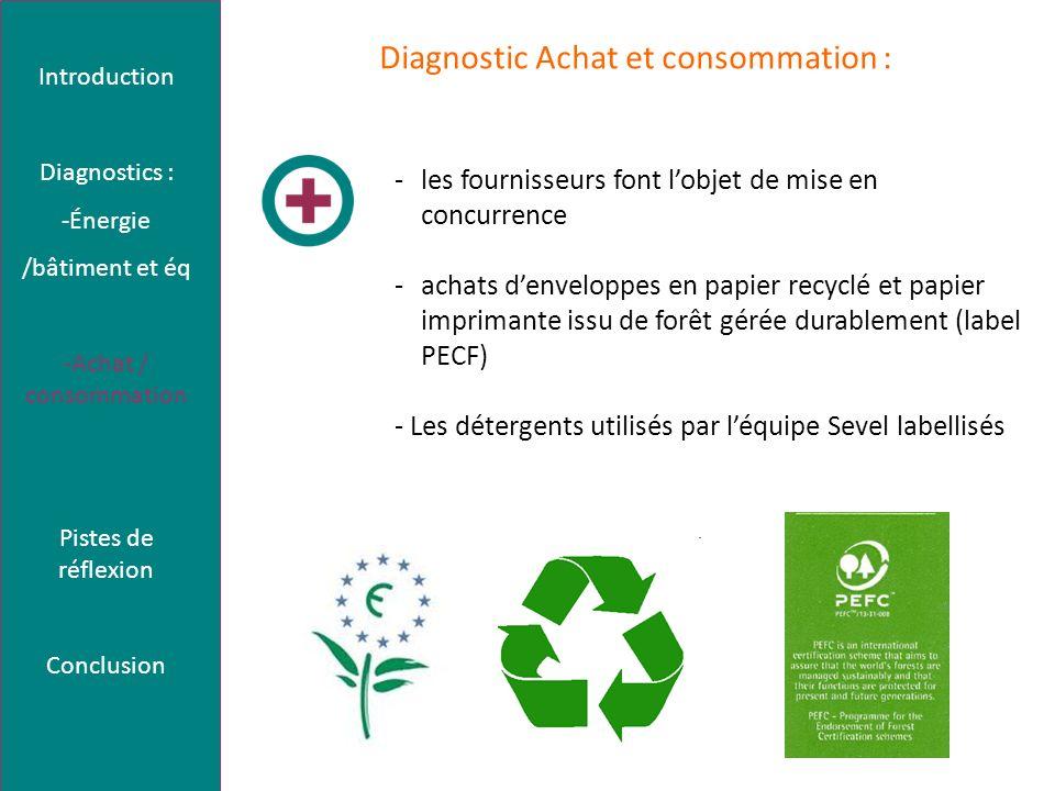 Diagnostic Achat et consommation : -les fournisseurs font lobjet de mise en concurrence -achats denveloppes en papier recyclé et papier imprimante iss