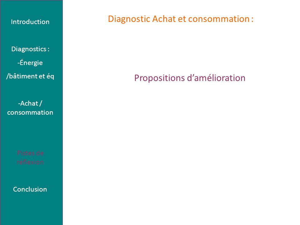 Propositions damélioration Diagnostic Achat et consommation : Introduction Diagnostics : -Énergie /bâtiment et éq -Achat / consommation Pistes de réflexion Conclusion