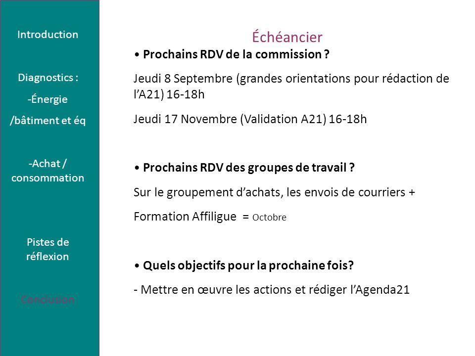 Échéancier Prochains RDV de la commission ? Jeudi 8 Septembre (grandes orientations pour rédaction de lA21) 16-18h Jeudi 17 Novembre (Validation A21)