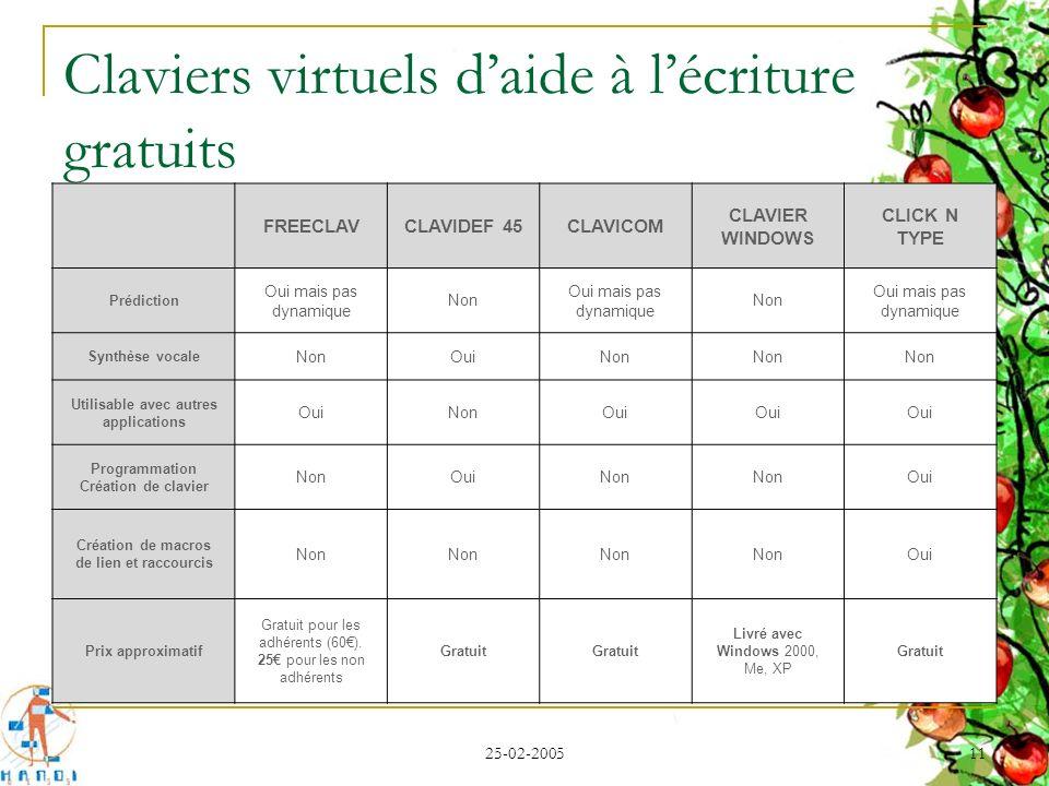 25-02-2005 11 Claviers virtuels daide à lécriture gratuits FREECLAVCLAVIDEF 45CLAVICOM CLAVIER WINDOWS CLICK N TYPE Prédiction Oui mais pas dynamique