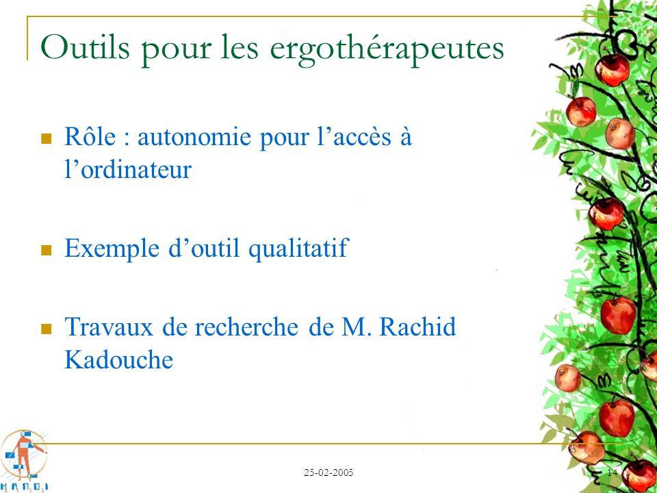 25-02-2005 14 Outils pour les ergothérapeutes Rôle : autonomie pour laccès à lordinateur Exemple doutil qualitatif Travaux de recherche de M. Rachid K