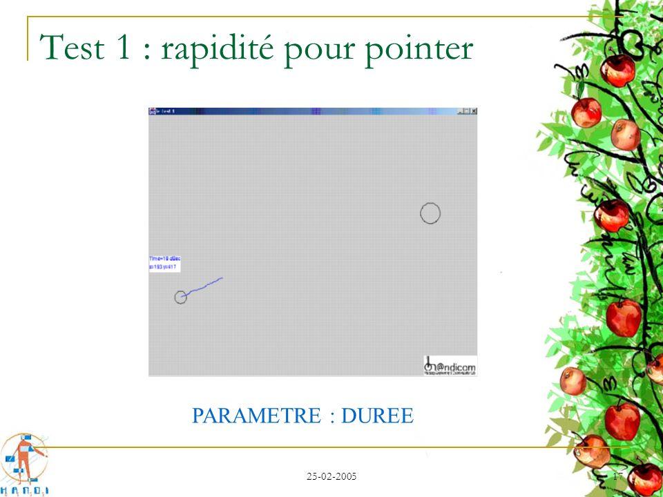 25-02-2005 17 Test 1 : rapidité pour pointer PARAMETRE : DUREE