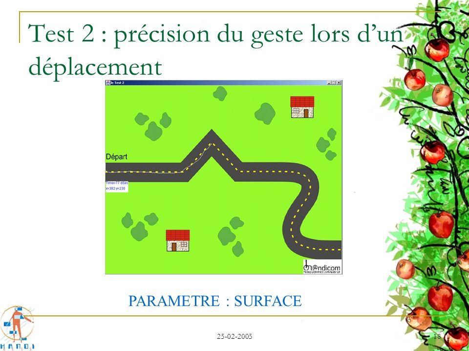 25-02-2005 18 Test 2 : précision du geste lors dun déplacement PARAMETRE : SURFACE