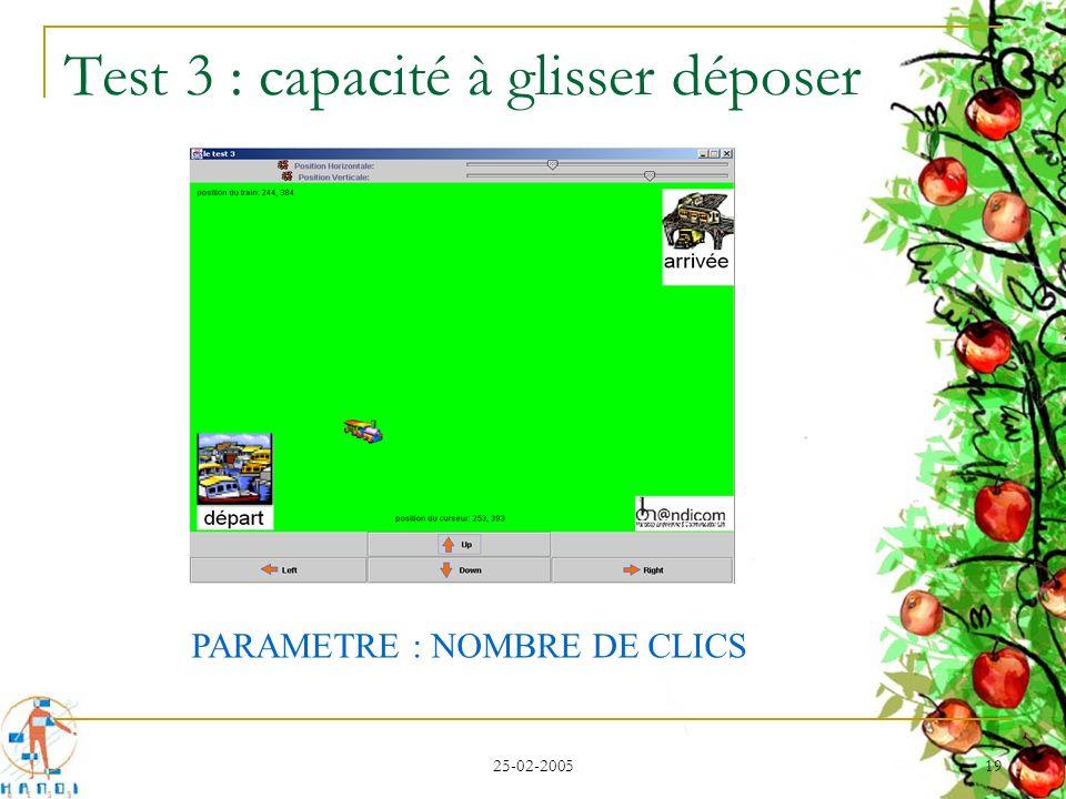 25-02-2005 19 Test 3 : capacité à glisser déposer PARAMETRE : NOMBRE DE CLICS