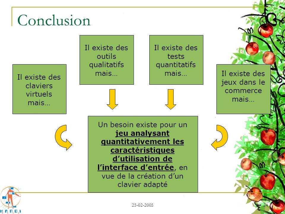 25-02-2005 24 Conclusion Un besoin existe pour un jeu analysant quantitativement les caractéristiques dutilisation de linterface dentrée, en vue de la