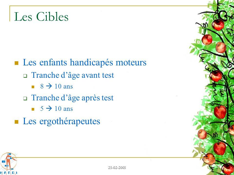 25-02-2005 27 Les Cibles Les enfants handicapés moteurs Tranche dâge avant test 8 10 ans Tranche dâge après test 5 10 ans Les ergothérapeutes