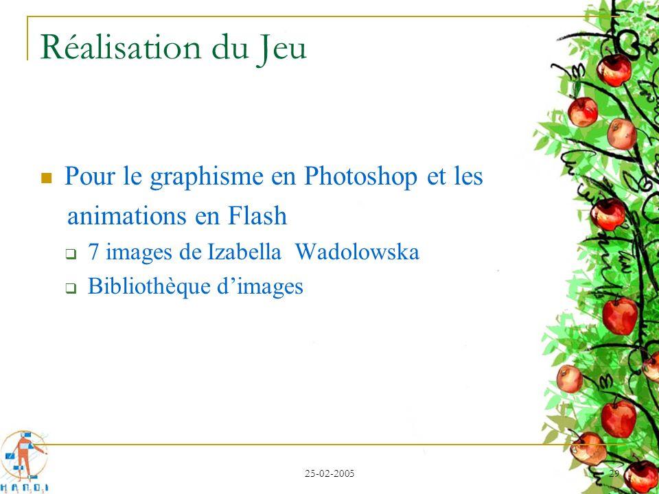 25-02-2005 29 Réalisation du Jeu Pour le graphisme en Photoshop et les animations en Flash 7 images de Izabella Wadolowska Bibliothèque dimages