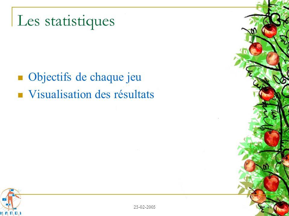 25-02-2005 49 Les statistiques Objectifs de chaque jeu Visualisation des résultats