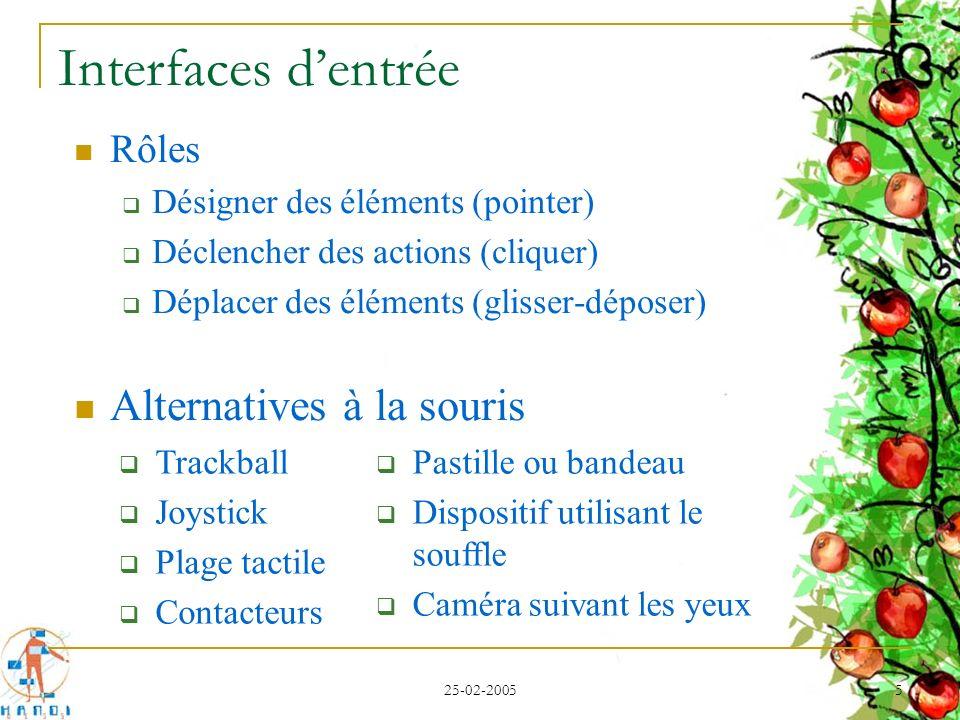 25-02-2005 6 Alternatives à la souris TRACKBALL PLAGE TACTILE JOYSTICK CONTACTEURS