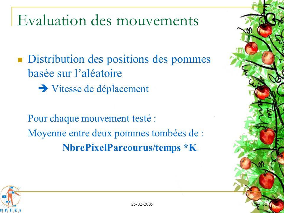25-02-2005 52 Evaluation des mouvements Distribution des positions des pommes basée sur laléatoire Vitesse de déplacement Pour chaque mouvement testé