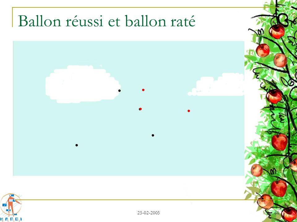 25-02-2005 60 Ballon réussi et ballon raté