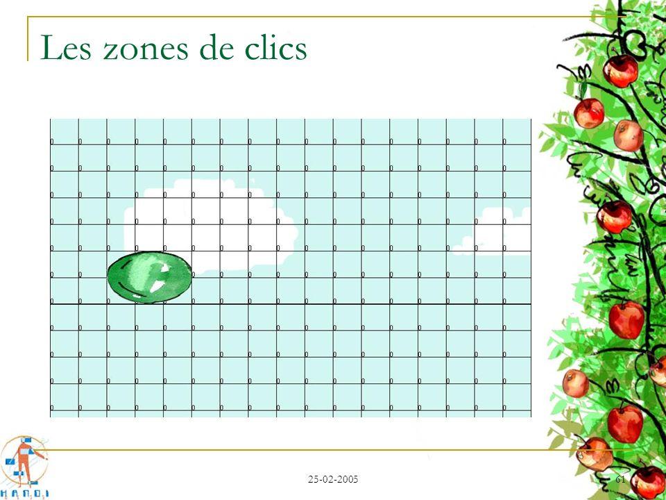 25-02-2005 61 Les zones de clics
