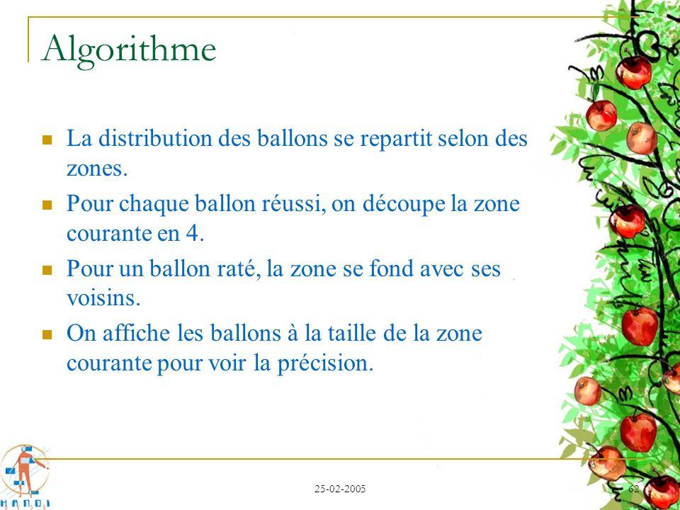 25-02-2005 62 Algorithme La distribution des ballons se repartit selon des zones. Pour chaque ballon réussi, on découpe la zone courante en 4. Pour un