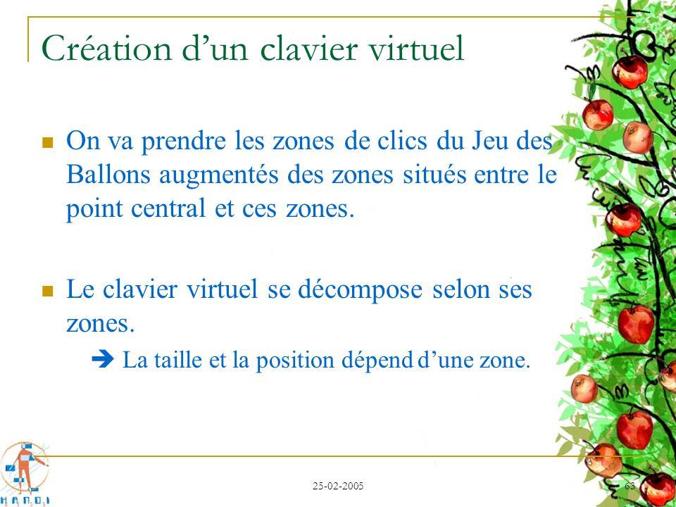 25-02-2005 63 Création dun clavier virtuel On va prendre les zones de clics du Jeu des Ballons augmentés des zones situés entre le point central et ce