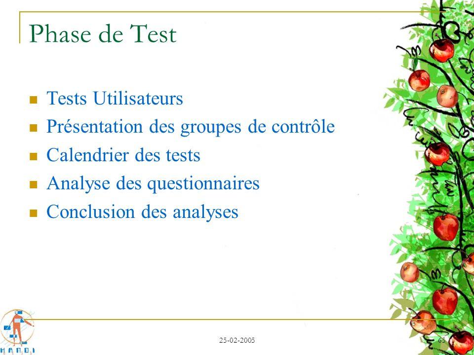 25-02-2005 65 Phase de Test Tests Utilisateurs Présentation des groupes de contrôle Calendrier des tests Analyse des questionnaires Conclusion des ana