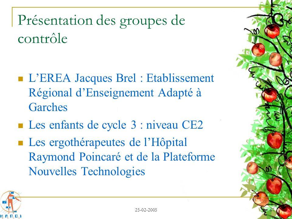 25-02-2005 67 Présentation des groupes de contrôle LEREA Jacques Brel : Etablissement Régional dEnseignement Adapté à Garches Les enfants de cycle 3 :