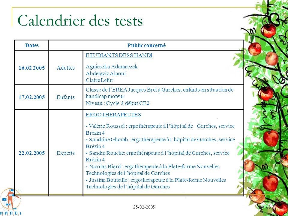 25-02-2005 68 Calendrier des tests DatesPublic concerné 16.02 2005Adultes ETUDIANTS DESS HANDI Agnieszka Adameczek Abdelaziz Alaoui Claire Lefur 17.02
