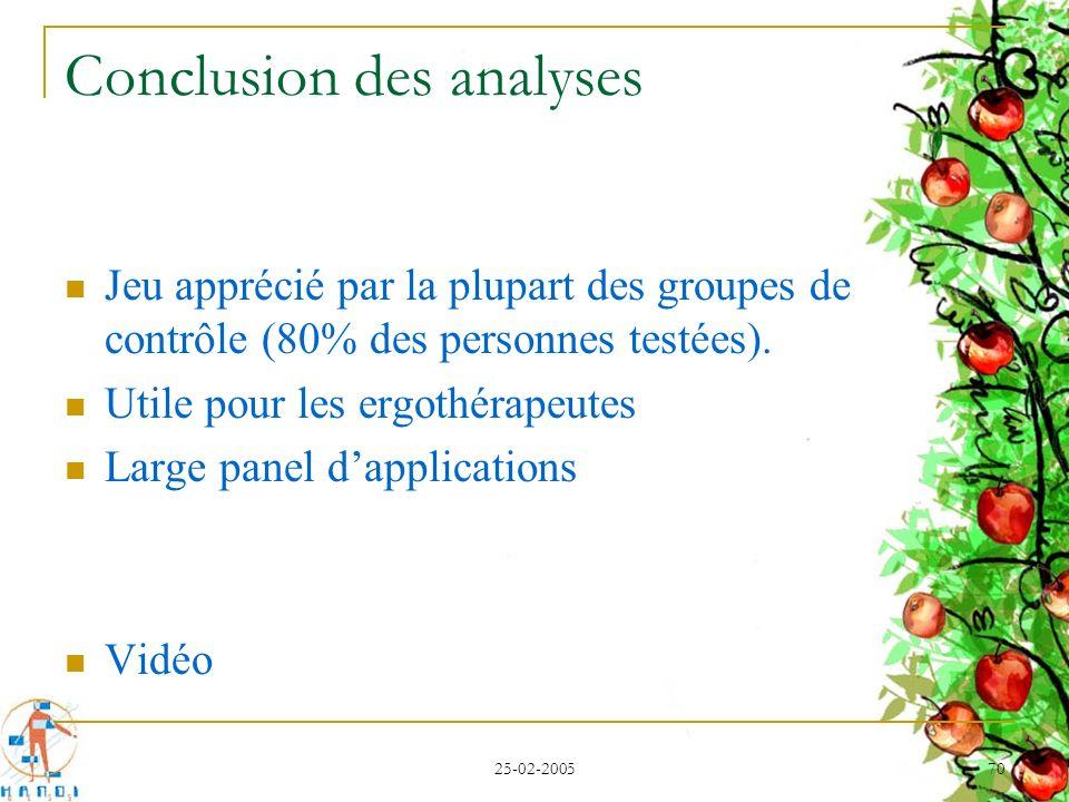 25-02-2005 70 Conclusion des analyses Jeu apprécié par la plupart des groupes de contrôle (80% des personnes testées). Utile pour les ergothérapeutes
