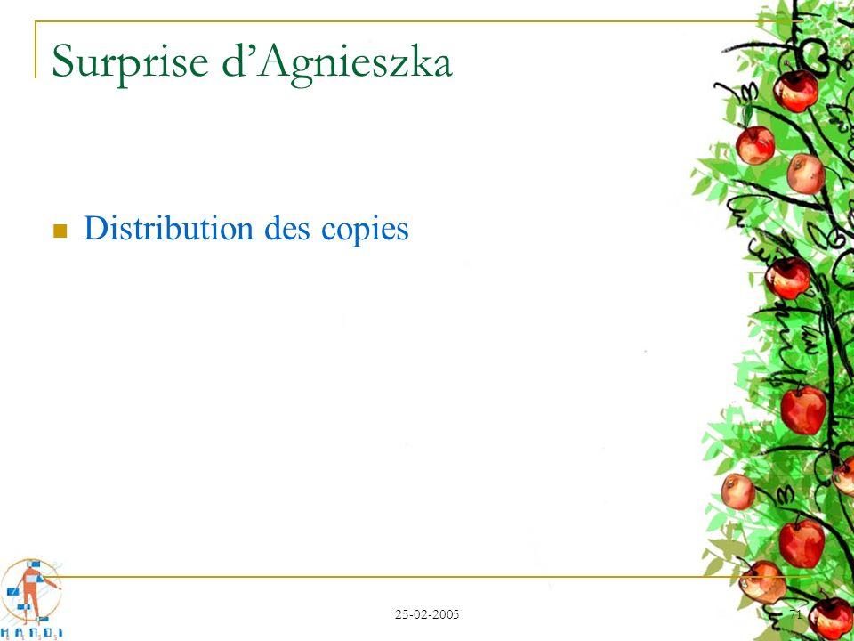 25-02-2005 71 Surprise dAgnieszka Distribution des copies