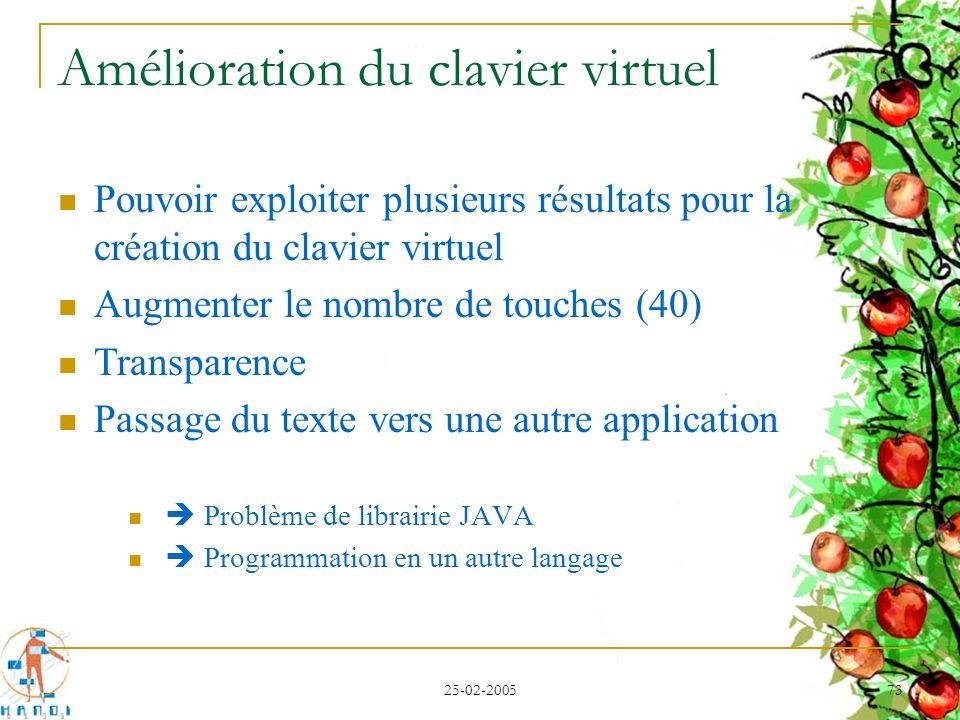 25-02-2005 73 Pouvoir exploiter plusieurs résultats pour la création du clavier virtuel Augmenter le nombre de touches (40) Transparence Passage du te