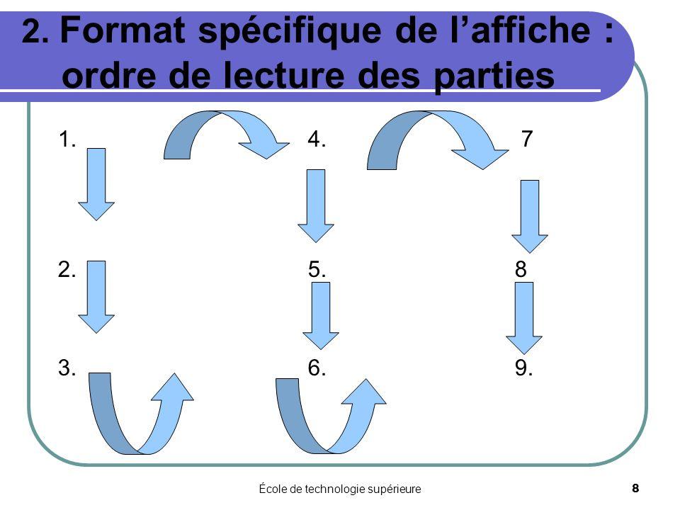 École de technologie supérieure 8 2. Format spécifique de laffiche : ordre de lecture des parties 1. 4. 7 2. 5. 8 3. 6. 9.