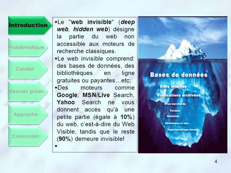 Introduction Constat Mesures prises Approche Conclusion Problématique La surface immergée dun iceberg est en moyenne 50 fois plus importante que la sa partie surfacique .