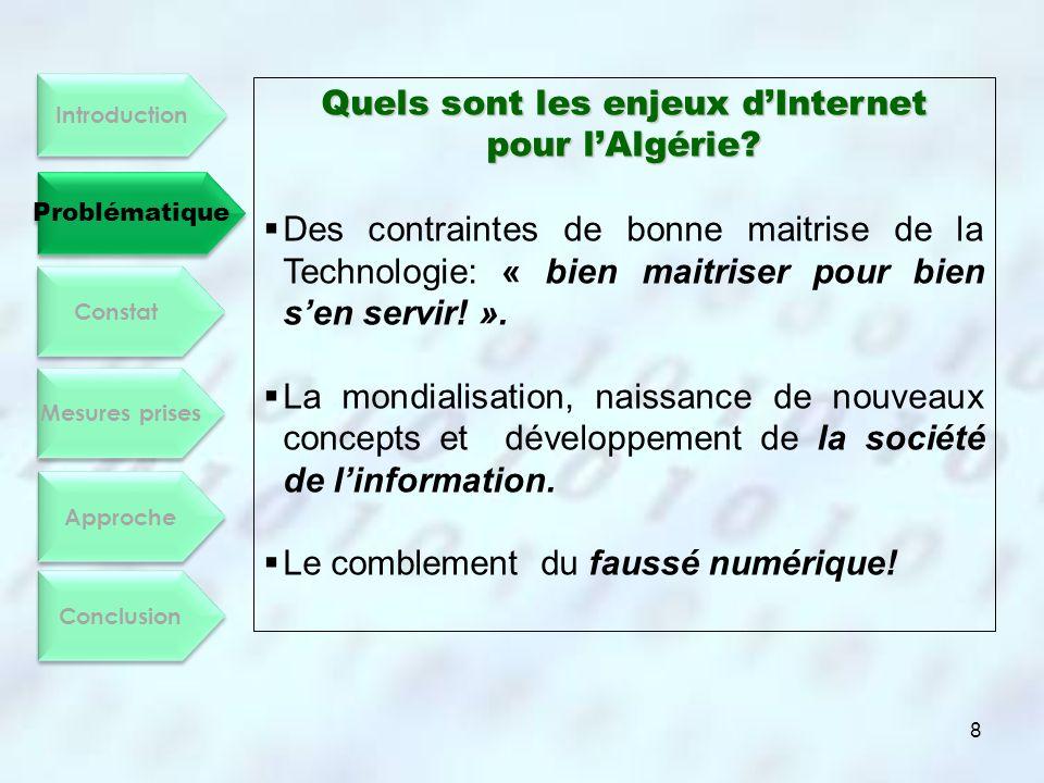 Introduction Constat Mesures prises Approche Conclusion Problématique État des lieux dInternet en Algérie Nombre dinternautes Algériens est passé de moins 700.000 en 2007 à plus de 4.5 millions en 2010; 585.455 familles ont désormais accès à Internet (haut débit) à domicile; 1540 communes ont été connectées à Internet; 53.000 km de fibre optique, et 70.000 km, en réalité, si lon compte lensemble du réseau national impliquant Sonatrach et dautres entreprises; Taux de pénétration à Internet est de 13.6%; Le nombre dutilisateurs de Facebook est de 1,387,080 en December 2010.