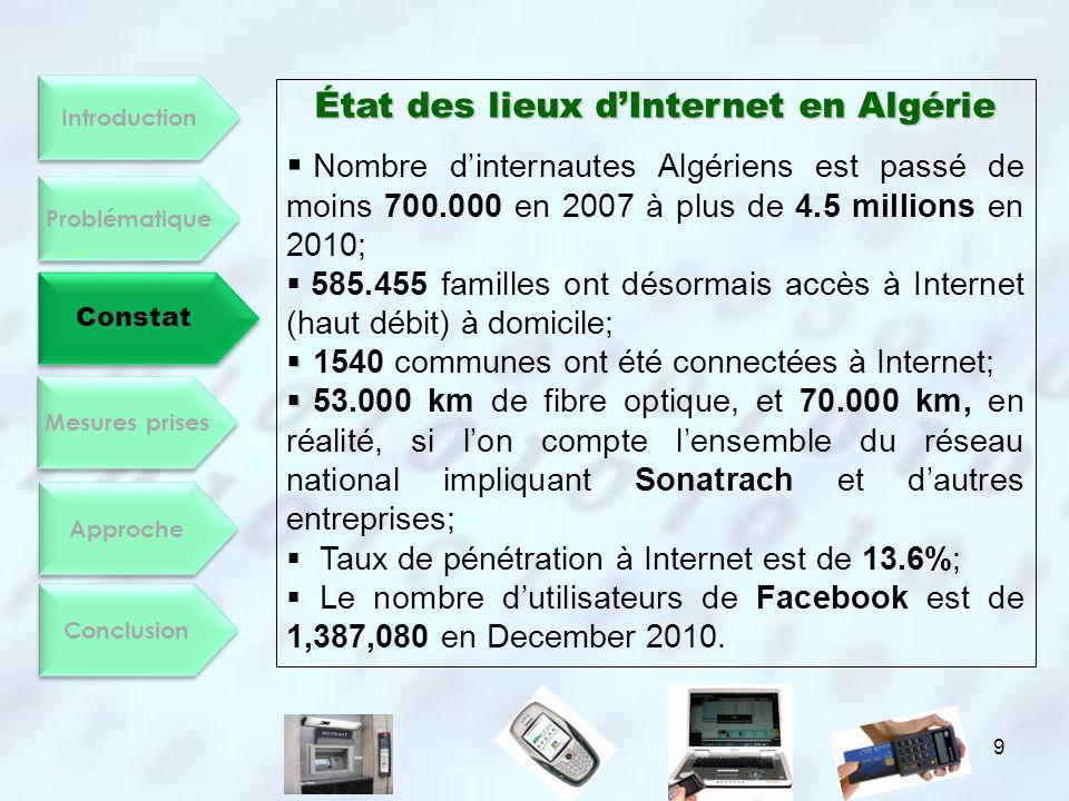 Introduction Constat Mesures prises Approche Conclusion Problématique État des lieux dInternet au monde 10