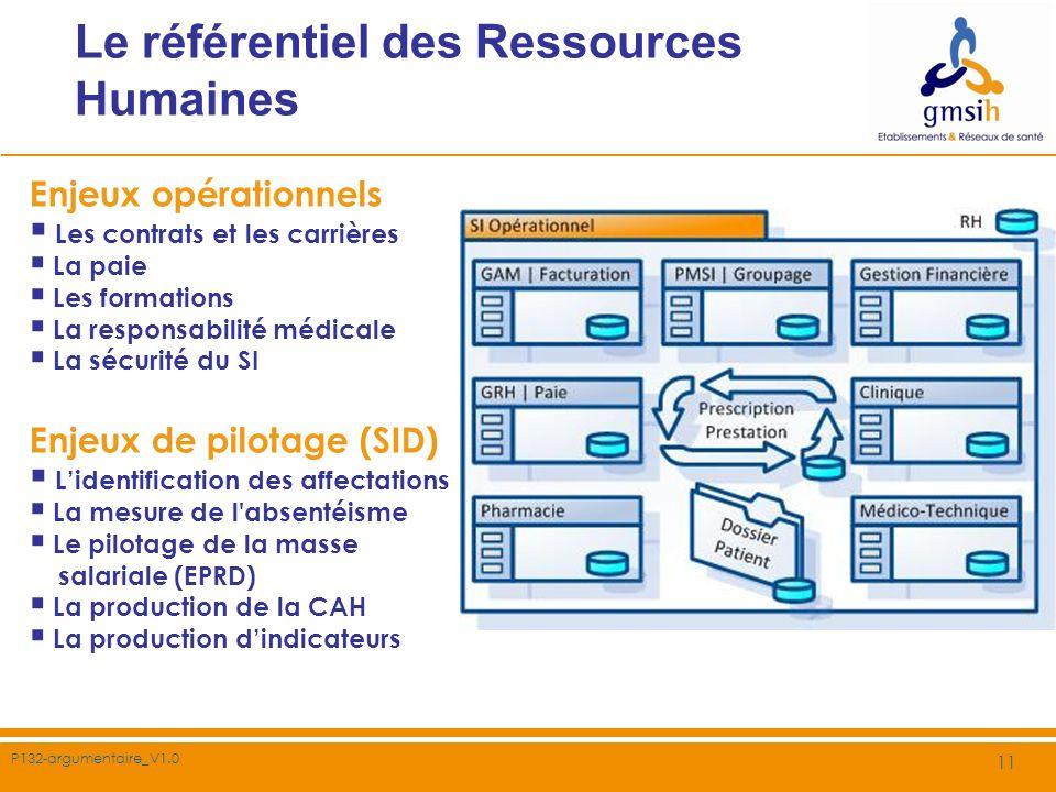 P132-argumentaire_V1.0 11 Le référentiel des Ressources Humaines Enjeux opérationnels Les contrats et les carrières La paie Les formations La responsa