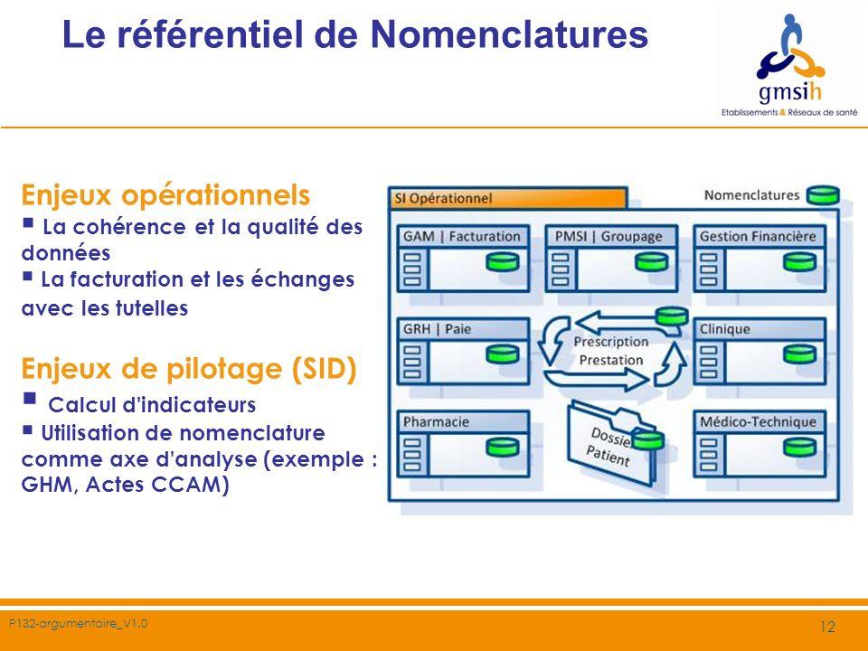 P132-argumentaire_V1.0 12 Le référentiel de Nomenclatures Enjeux opérationnels La cohérence et la qualité des données La facturation et les échanges a