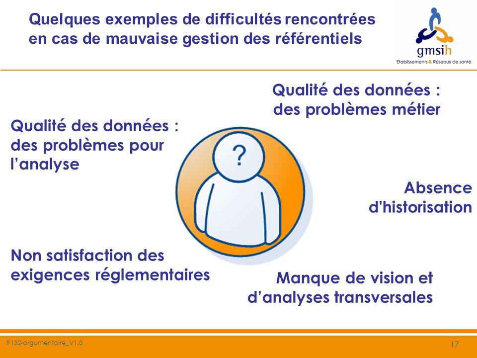 P132-argumentaire_V1.0 17 Quelques exemples de difficultés rencontrées en cas de mauvaise gestion des référentiels Qualité des données : des problèmes