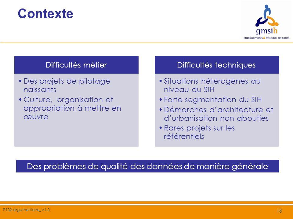 P132-argumentaire_V1.0 18 Contexte Difficultés métier Des projets de pilotage naissants Culture, organisation et appropriation à mettre en œuvre Diffi
