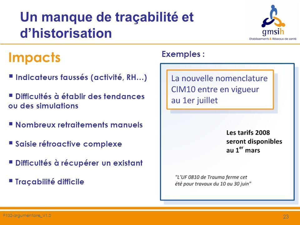 P132-argumentaire_V1.0 23 Un manque de traçabilité et dhistorisation Impacts Indicateurs faussés (activité, RH…) Difficultés à établir des tendances o