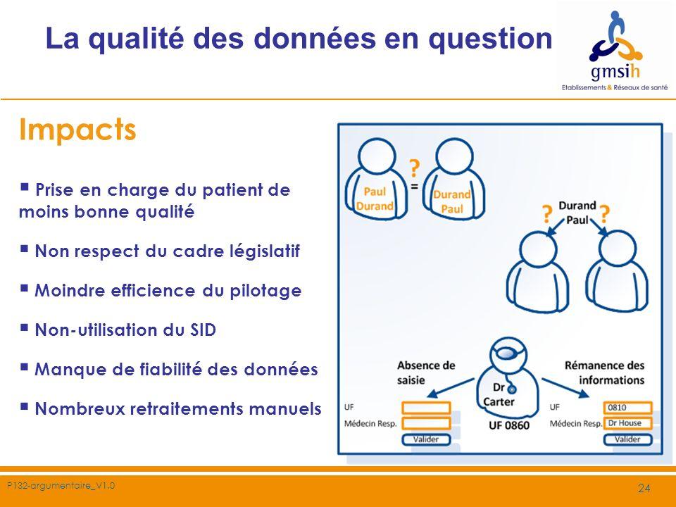 P132-argumentaire_V1.0 24 La qualité des données en question Impacts Prise en charge du patient de moins bonne qualité Non respect du cadre législatif