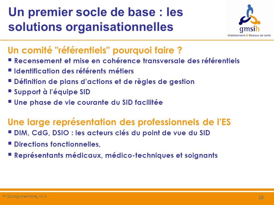 P132-argumentaire_V1.0 28 Un premier socle de base : les solutions organisationnelles Un comité