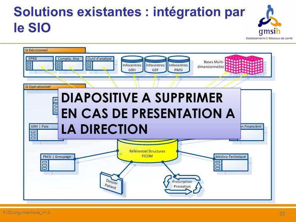 P132-argumentaire_V1.0 33 Solutions existantes : intégration par le SIO DIAPOSITIVE A SUPPRIMER EN CAS DE PRESENTATION A LA DIRECTION