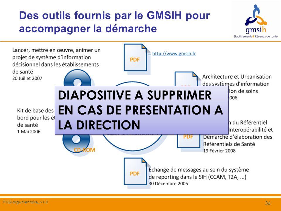 P132-argumentaire_V1.0 36 Des outils fournis par le GMSIH pour accompagner la démarche DIAPOSITIVE A SUPPRIMER EN CAS DE PRESENTATION A LA DIRECTION
