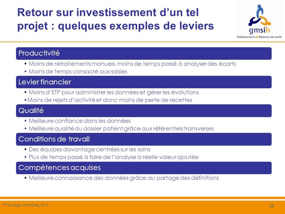 P132-argumentaire_V1.0 39 Retour sur investissement dun tel projet : quelques exemples de leviers Productivité Moins de retraitements manuels, moins d
