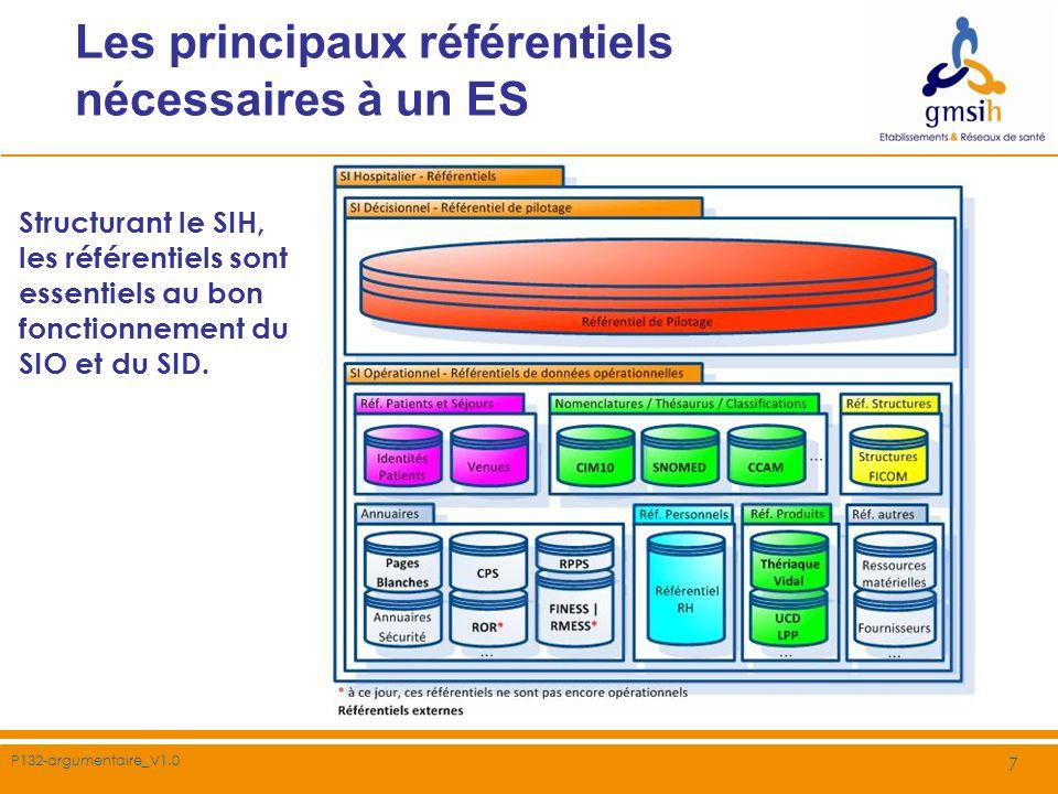 P132-argumentaire_V1.0 7 Les principaux référentiels nécessaires à un ES Structurant le SIH, les référentiels sont essentiels au bon fonctionnement du