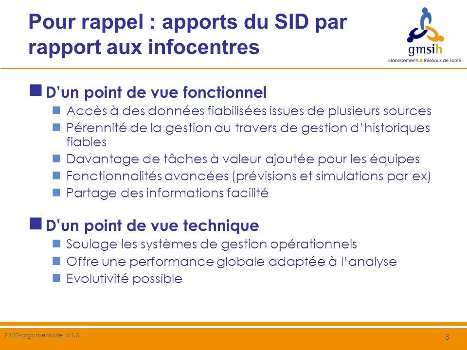 Pour rappel : apports du SID par rapport aux infocentres P132-argumentaire_V1.0 8 Dun point de vue fonctionnel Accès à des données fiabilisées issues